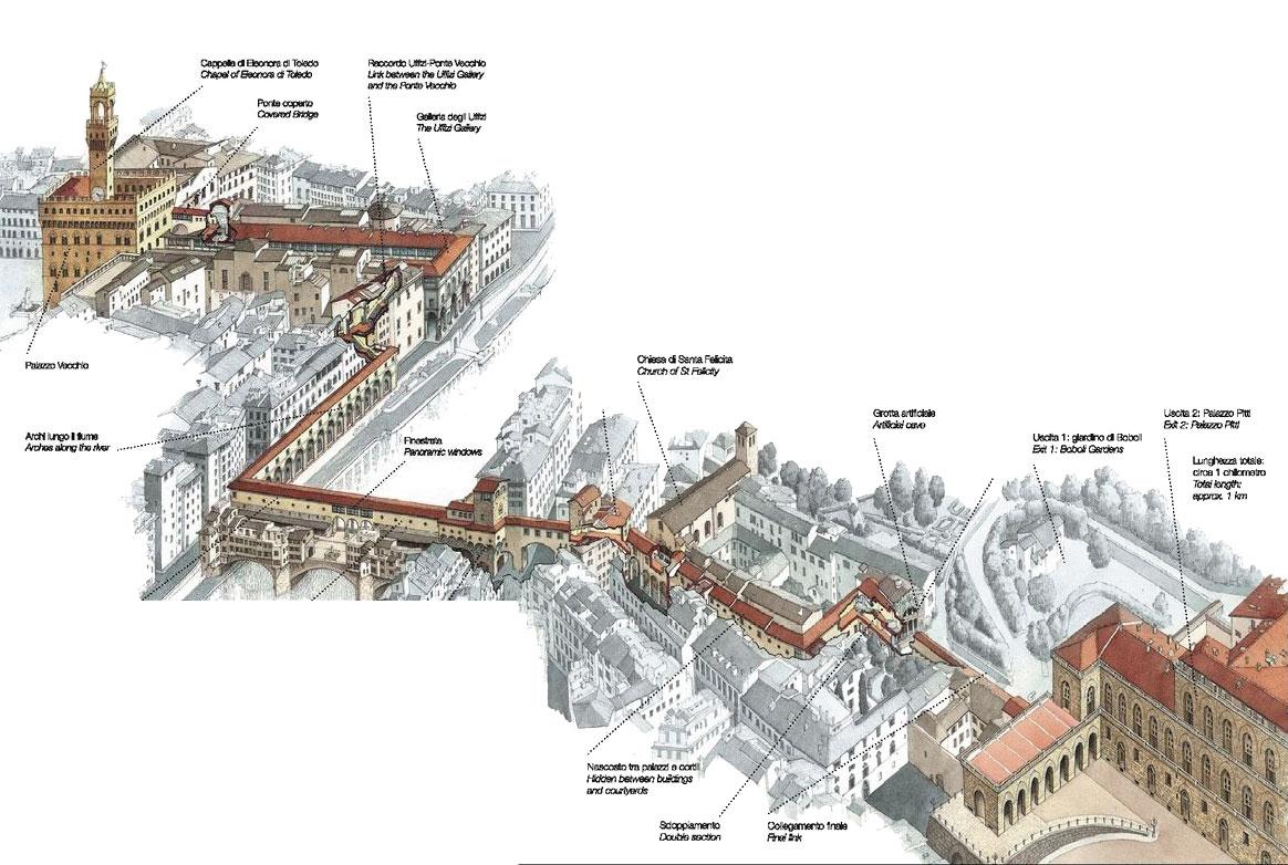 Схема коридора. Источник https://www.toscanainside.com/
