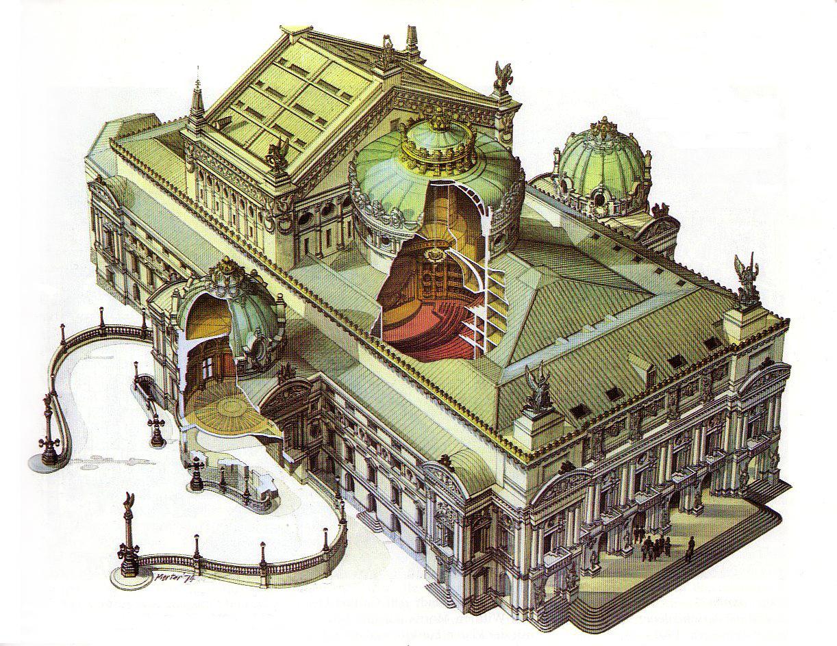 Схематическое изображение надземной части Оперы Гарнье. Здесь можно рассмотреть крышу, а «приоткрытый» Главный зал позволяет понять огромные размеры здания. Источник http://travelask.ru/